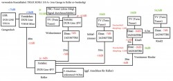 Planung_dCSS-LNB_Dur-Line-UK124.jpg