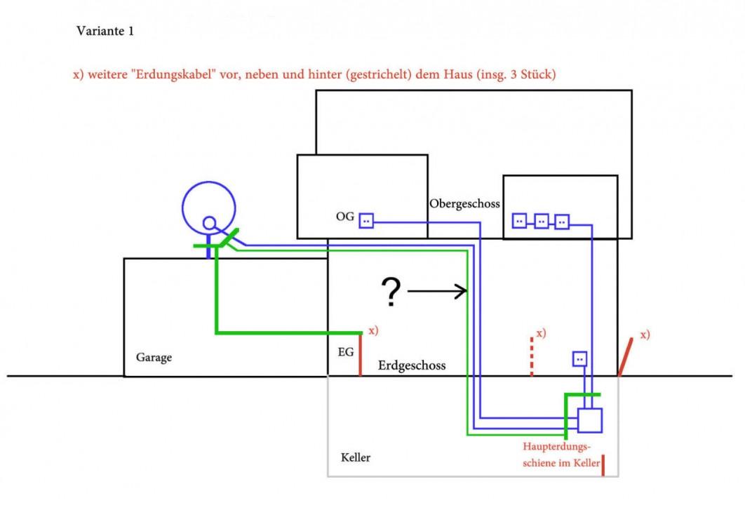 Kabelplan_Satanlage-Planung_Einkabelsystem-Haus2.jpg