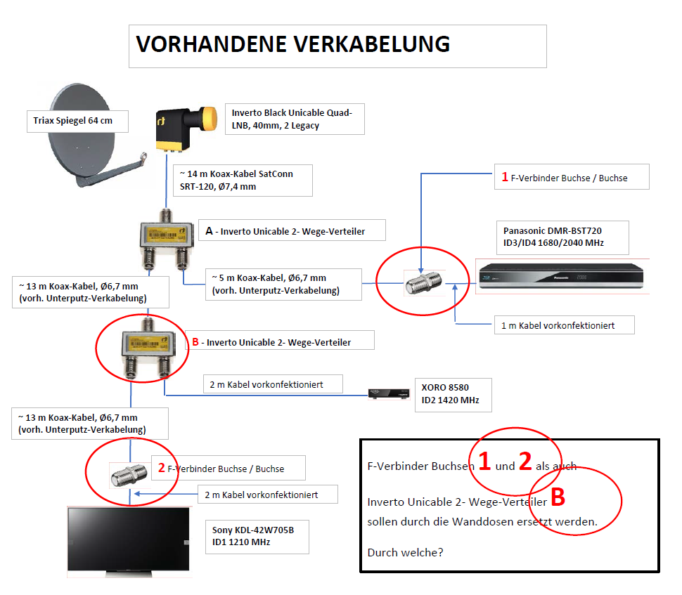 Tolle 2 Wege Beleuchtung Verkabelung Fotos - Die Besten Elektrischen ...