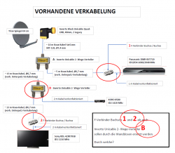 Inverto-Unicable-EN50494_LNB_Antennendosen_Verteiler_Verkabelungsplan.PNG