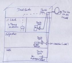 Skizze Sat-Aufbau_dCSS-LNB_Dur-Line_UK124.jpg
