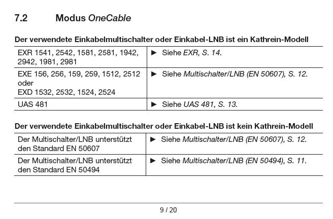 Kathrein_EXIP4124_Einkabel-Versorgung-Schalterprogramm.PNG