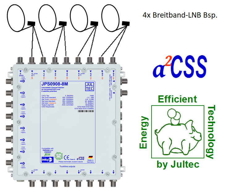 Jultec_JPS09-Serie_a2CSS-Technologie_Breitband-LNB-Versorgung-Wholeband.PNG