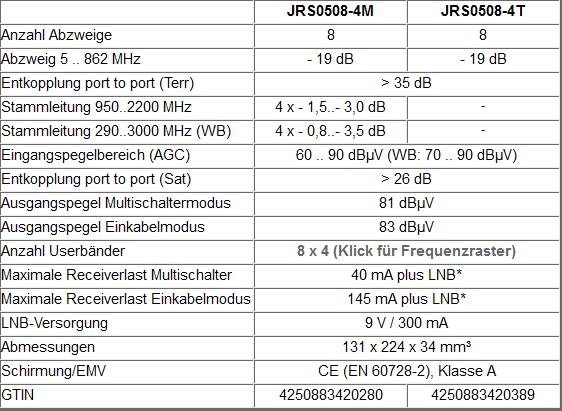 JultecJRS0508-4T_M_technische_Daten.PNG