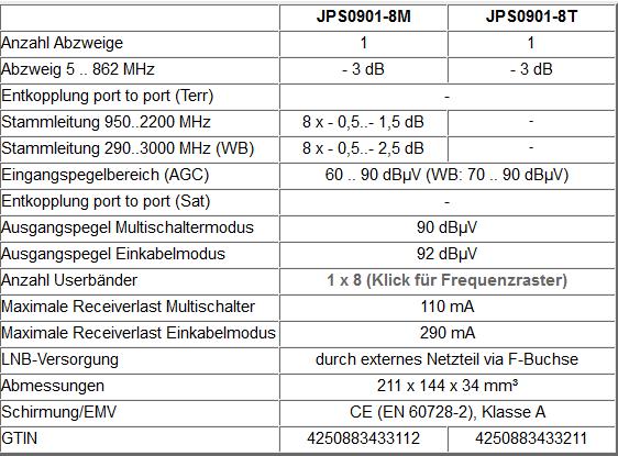 Jultec_JPS0901-8T-M_technische-Daten.PNG