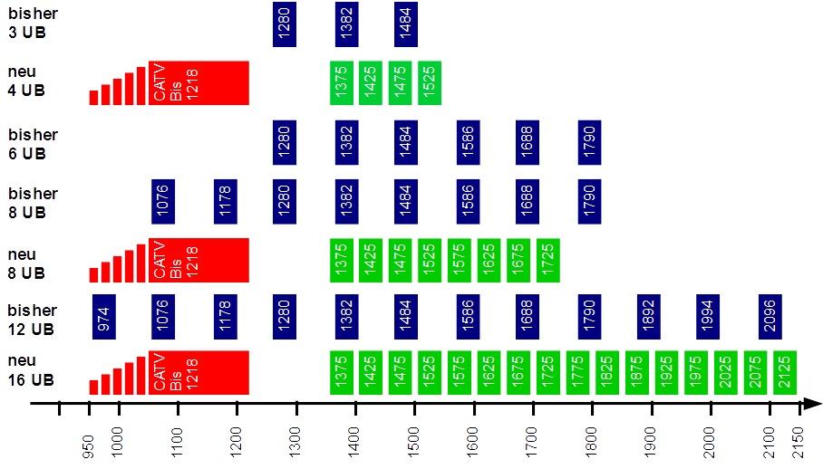 Jultec_UB-Pattern_Umsetzungen_Frequenzraster.jpg