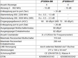 Jultec_JPS0904-8T-M_technische-Daten.PNG