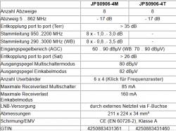 Jultec_JPS0906-4T-M_technische-Daten.PNG
