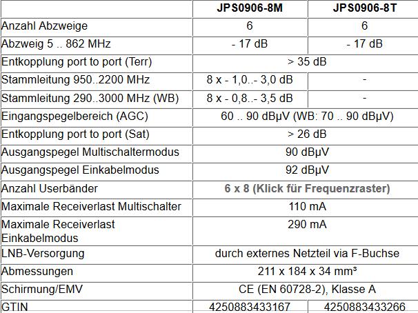 Jultec_JPS0906-8T-M_technische-Daten.PNG
