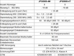 Jultec_JPS0908-4T-M_technische-Daten.PNG