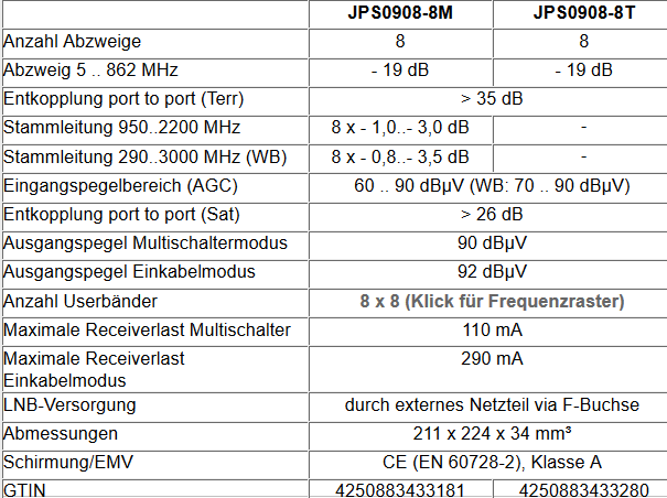 Jultec_JPS0908-8T-M_technische-Daten.PNG