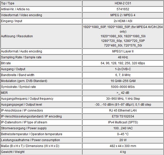 Polytron_HDM_2_C01_technische_Daten.PNG
