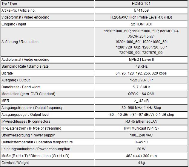 Polytron_HDM_2_T01_technische_Daten.PNG