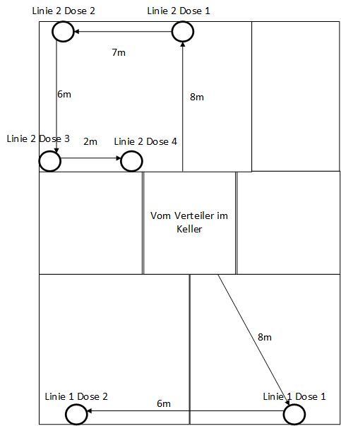 Sat-Anschluss_Erdgeschoss.jpg