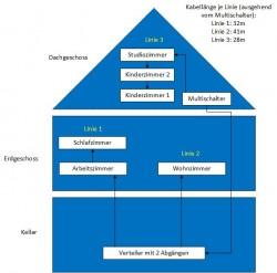 SATAnschluss_Linienplan.jpg