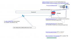 JultecJPS0902-8_a2CSS-2-Satelliten_Breitband-LNB-Planung-Erdung-Potentialausgleich
