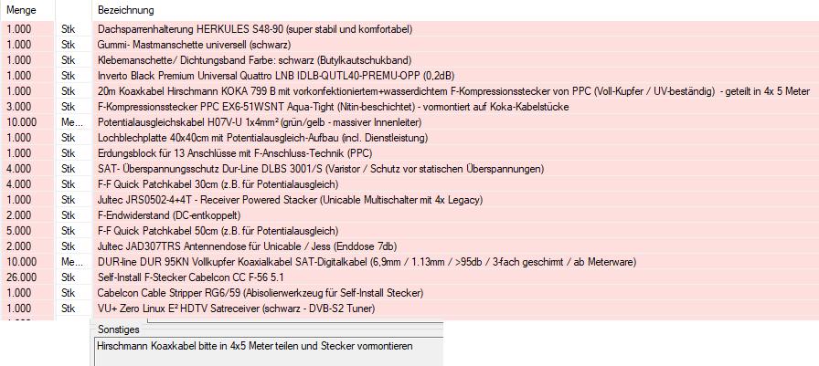 Bestellung_User_Threedee.PNG