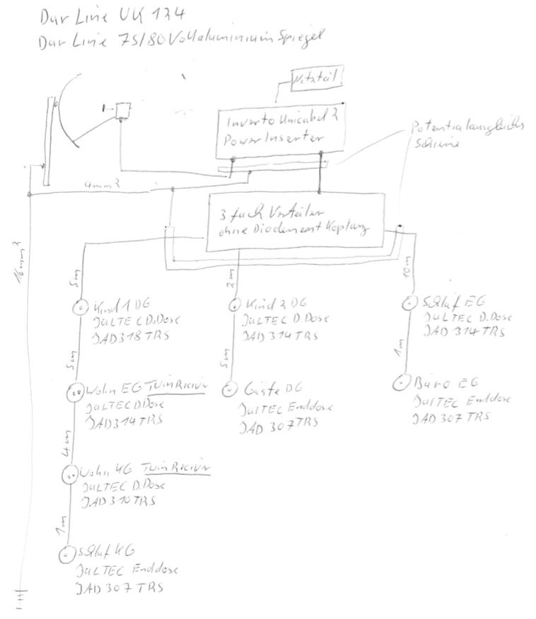 Dur-LineUK124_Einkabel_LNB-Satanlage-Planung2.PNG