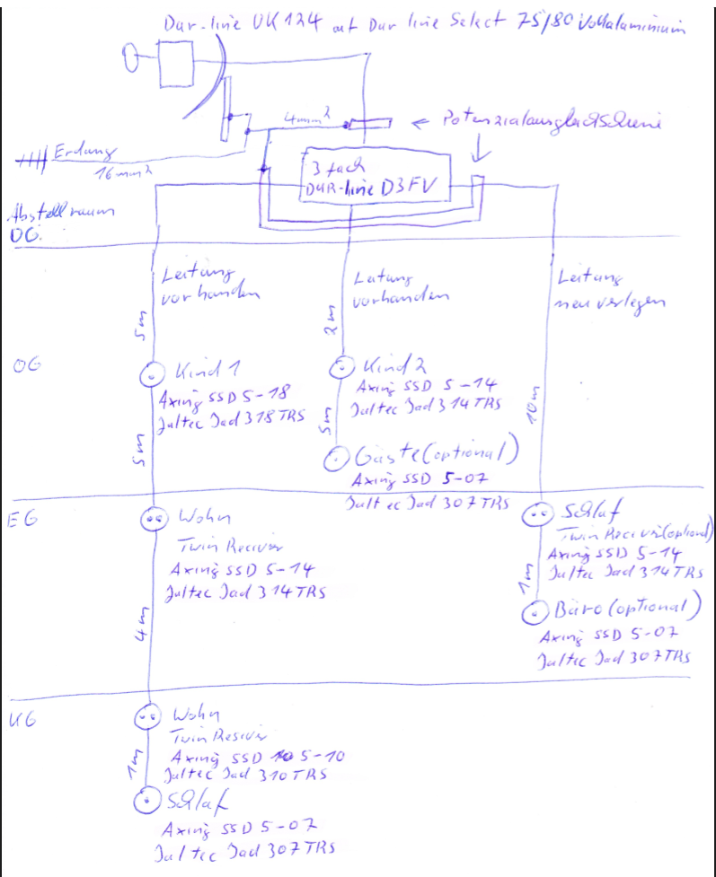 Dur-LineUK124_Einkabel_LNB-Satanlage-Planung1.PNG
