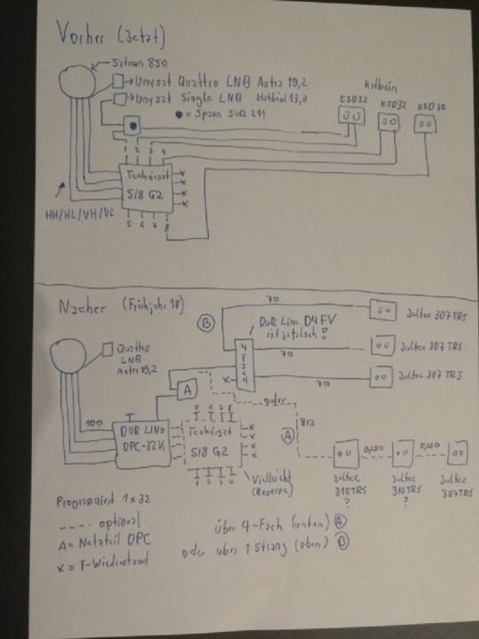 Dur-Line_DPC32K_Planung_Unicable2_JESS-Erweiterung_Satanlage.jpg