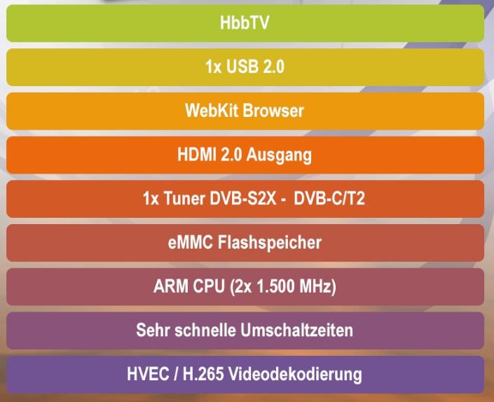 VU_Plus_Zero4k_technische-Daten_2.PNG