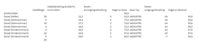 PegelPlan2.PNG