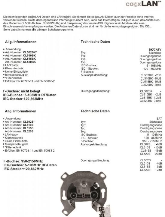 CoaxLAN_Antennendosen.JPG