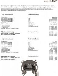 CoaxLAN Antennendosen technische Daten