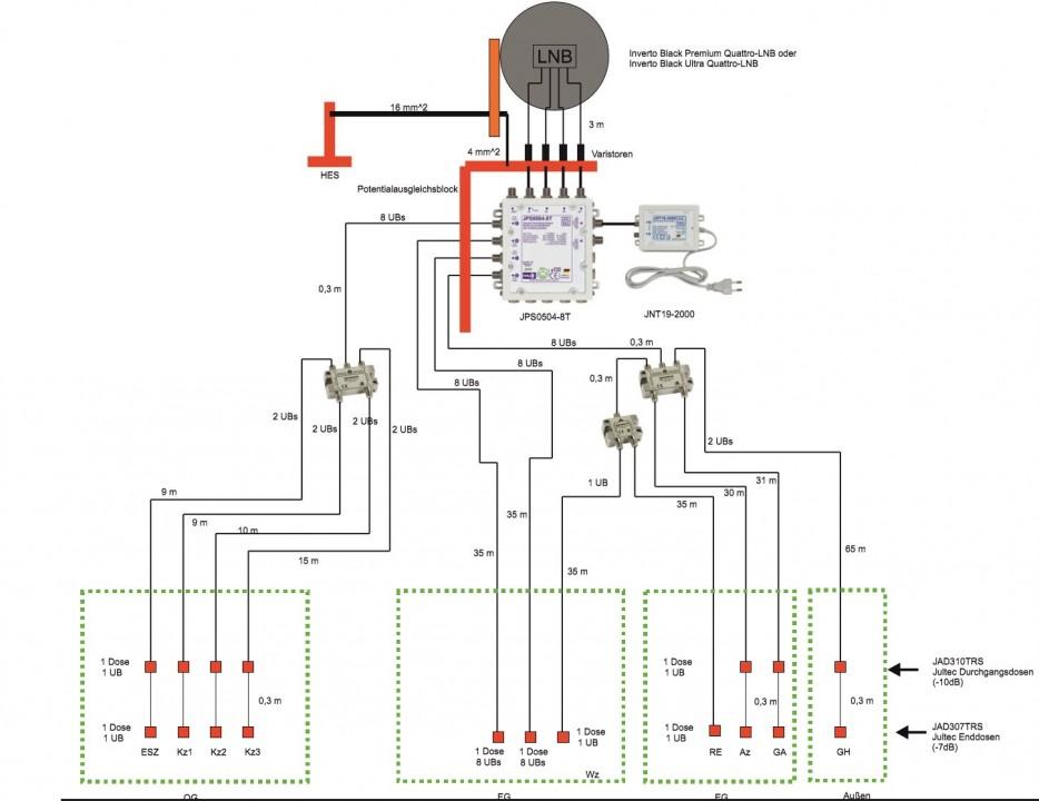 JultecJPS0504-8T_Planung_Unicable_EN50494_Satanlage_Potentialausgleich_Verteilung_Erdung_Antennendosen.jpg