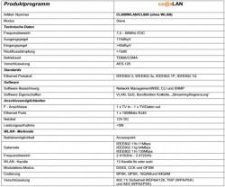 CoaxLAN CL600WLAN technische Daten