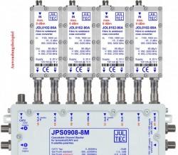 Jultec JPS0908-8M + JOL0102-90A Anwendungsbeispiel (Multischalter mit 8 Sat-ZF-Eingängen für 4 Satelliten verwendet per Jultec a²CSS Technologie)