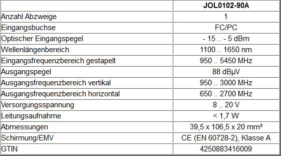 JultecJOL0102-90_technische-Daten.JPG