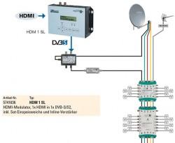 PolytronHDM-1SL_Beispiel_HDMI-DVB-S_Einspeisung.jpg