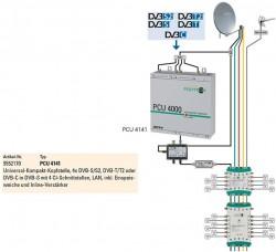 PolytronPCU4141_Beispiel_HDMI-DVB-S_Einspeisung.jpg