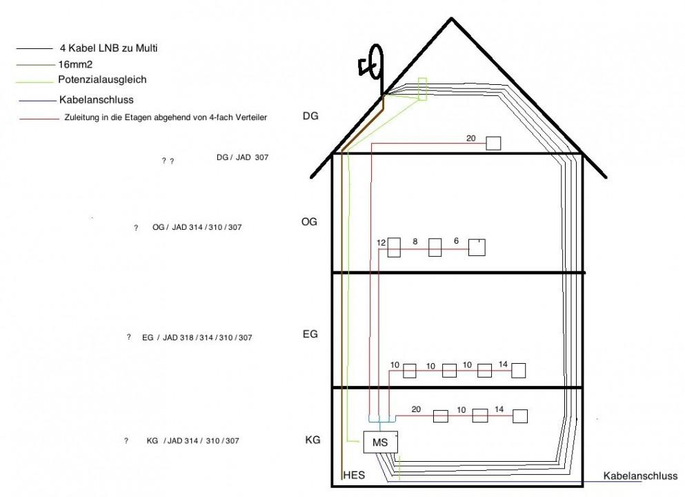 Dur-Line_DPC32K-Antennendosen_Planung.JPG