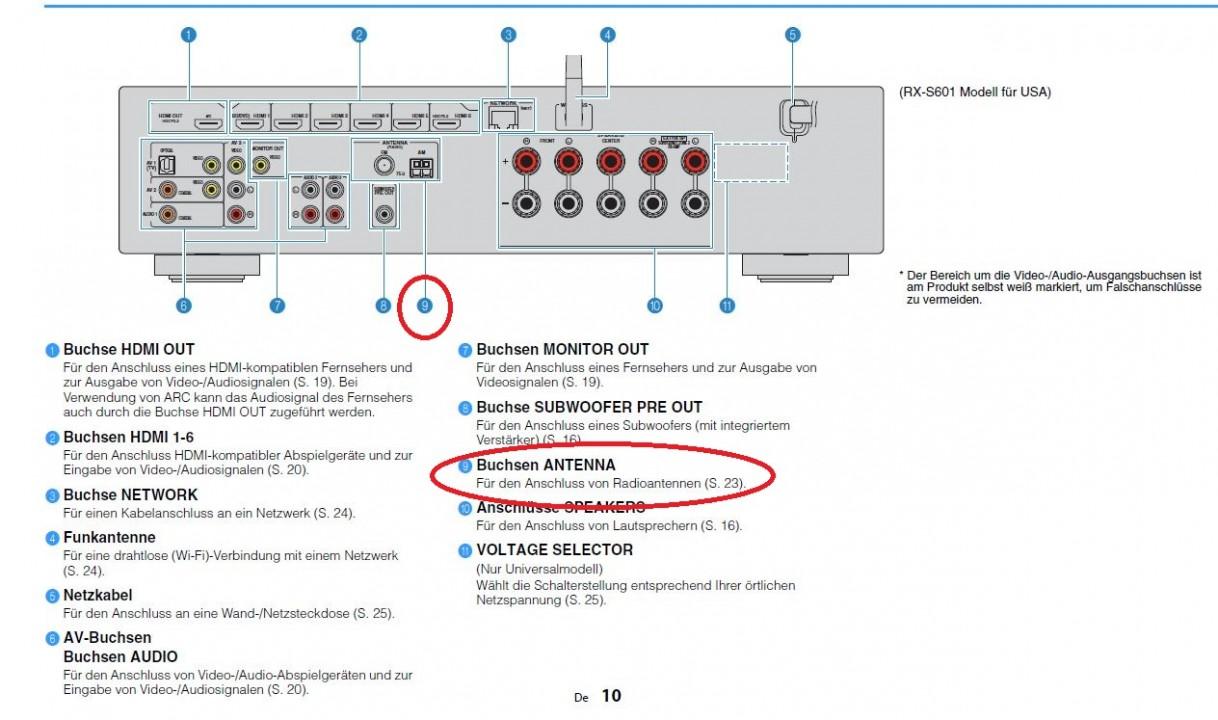 Yamaha-RX-S601D-Rueckansicht_Anschluesse_Skizze_Anleitung.JPG