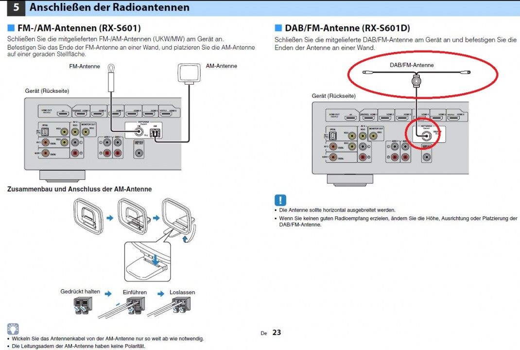Yamaha-RX-S601D-Rueckansicht_Anschluesse_Skizze_Anleitung_Radioempfang_DAB-Plus_UKW.JPG