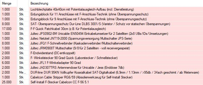 Bestellung_User_Seebuebe.JPG