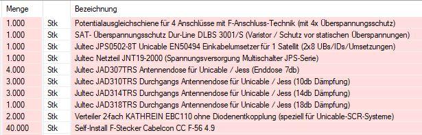 Bestellung User Wilieecoyote78.JPG