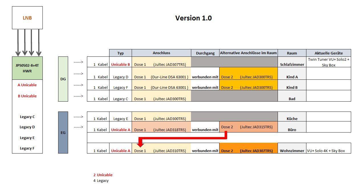 SAT VERSION 1.0.JPG