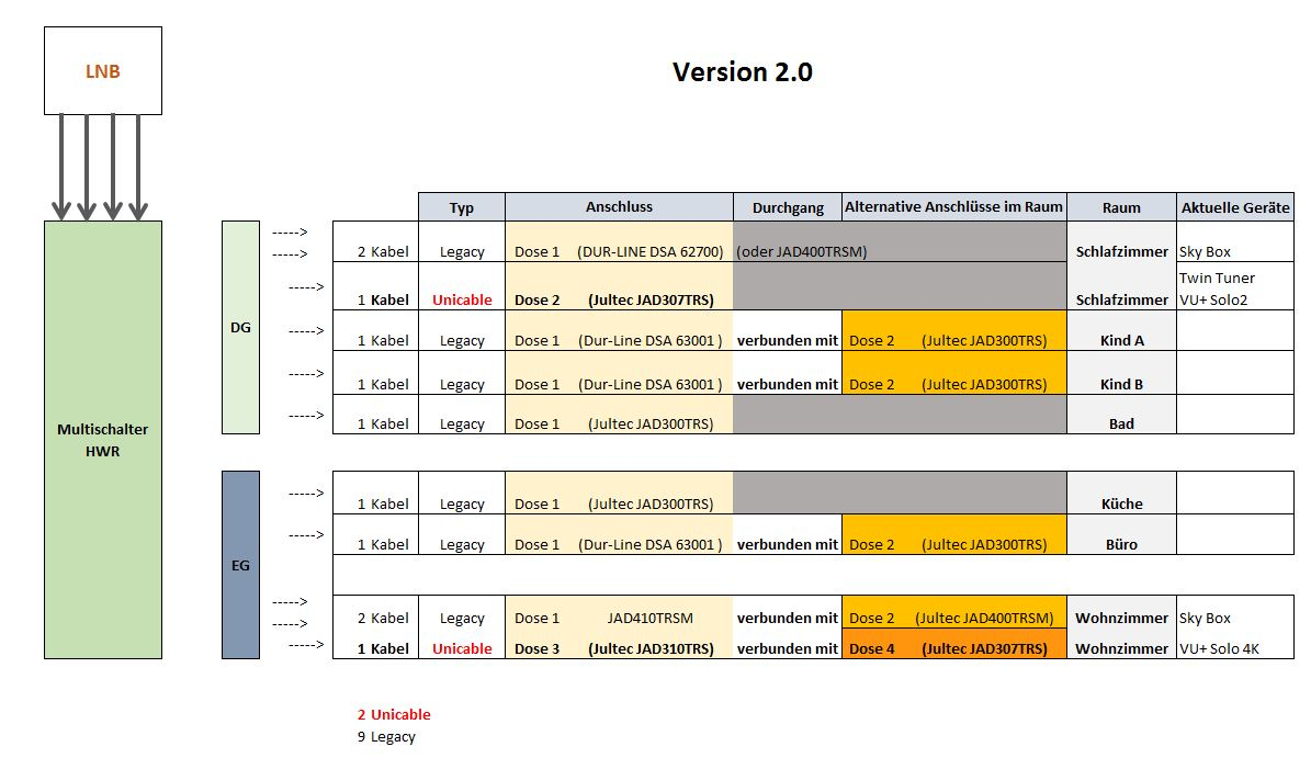 SAT VERSION 2.0.JPG