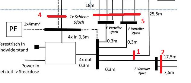 Potentialausgleich_welche-Kabel-muessen-einbezogen-werden.png