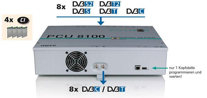 Kopfstation_Kanalaufbereitung_Polytron_PCU8100_PCU8112_PCU8122_Teaser3.JPG