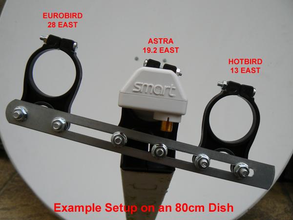 Astra19-28_Hotbird_13_LNB-Montage_Beispiel1.jpg