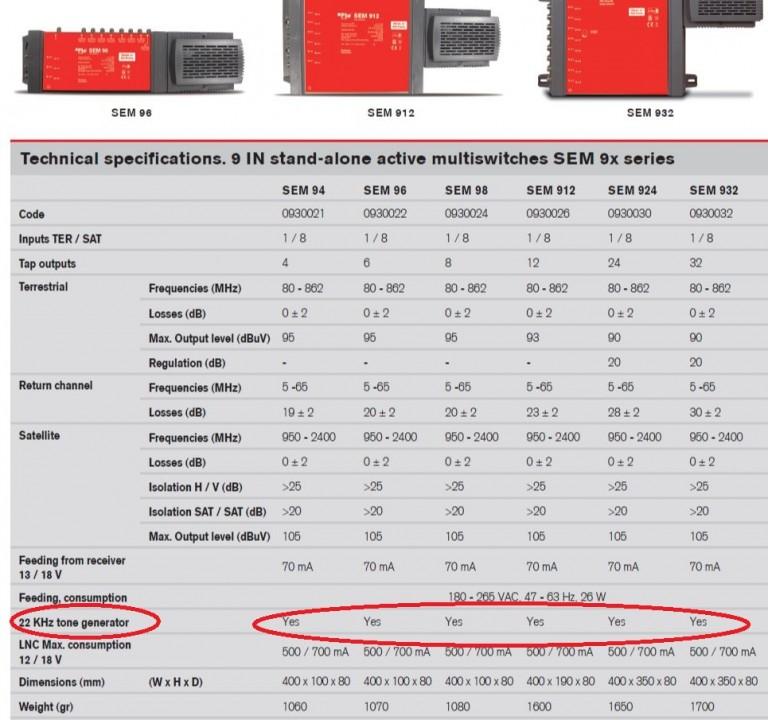 FTE_SEM_9er_Multischalter_technische-Daten_22kHZ-Generator.JPG