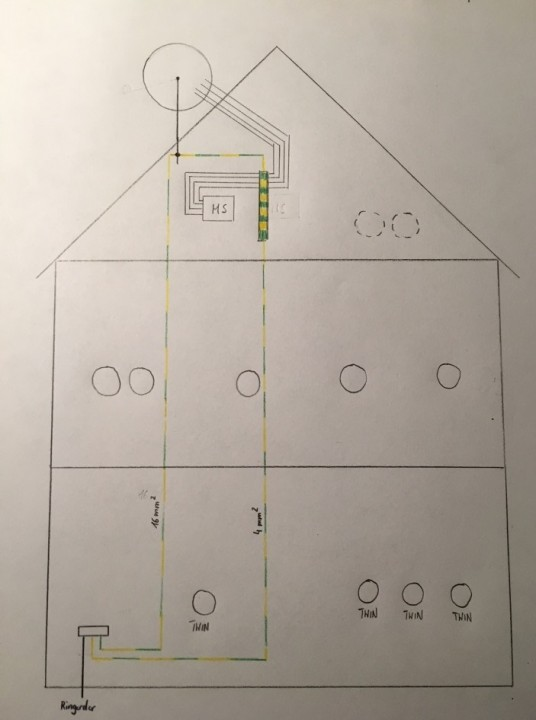 Skizze Sat-Anlage-UnicableEN50494_Einkabelsystem.JPG
