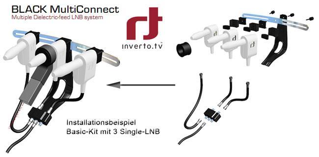 InvertoMultiConnectSystem.jpg