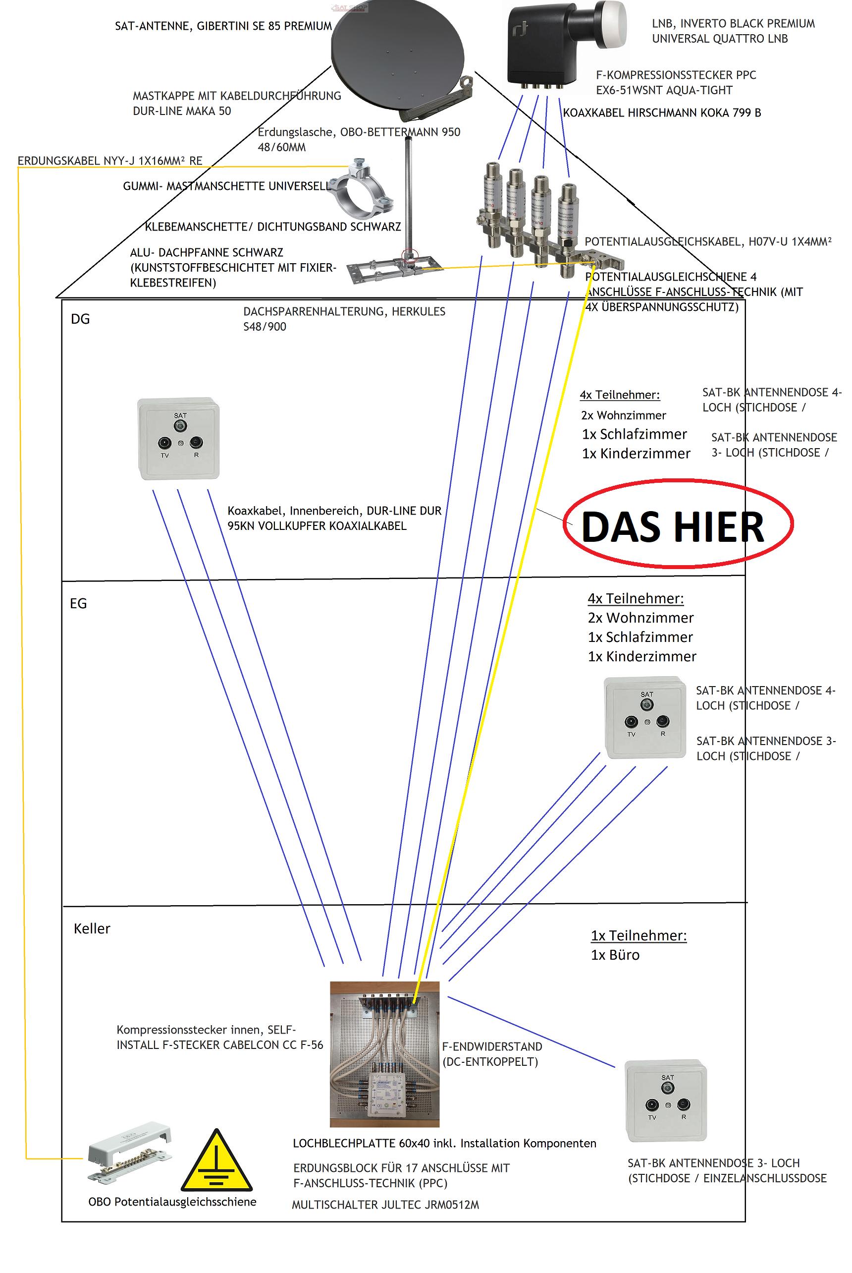Ziemlich Erdungskabel Im Stromkreis Fotos - Elektrische Schaltplan ...