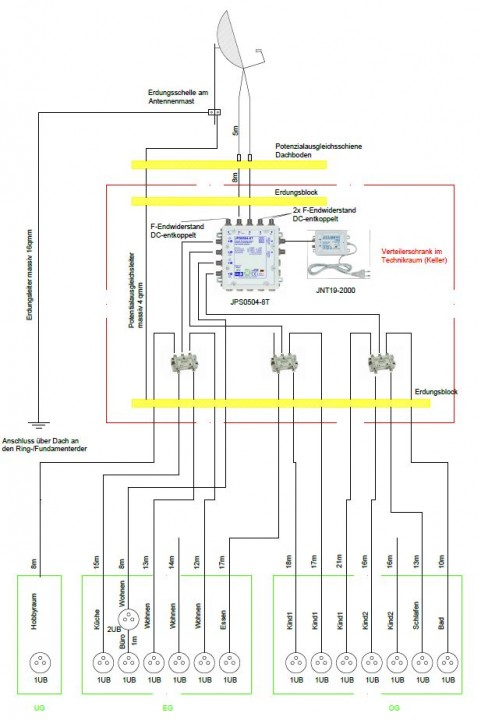 JultecJPS0504-8T_Breitband-LNB-Versorgung_Planung_Skizze_Unicable_EN50494.JPG
