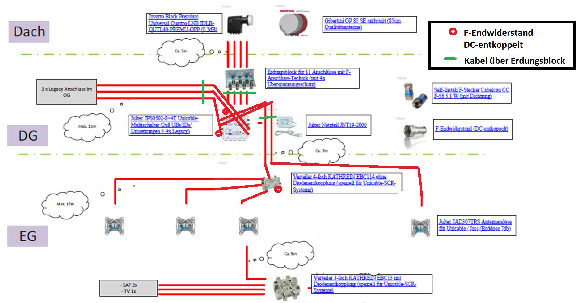 JultecJPS0502-8+4T_Unicable-Anlage-Planung_Edit2_Verteiler_Potentialausgleich.png